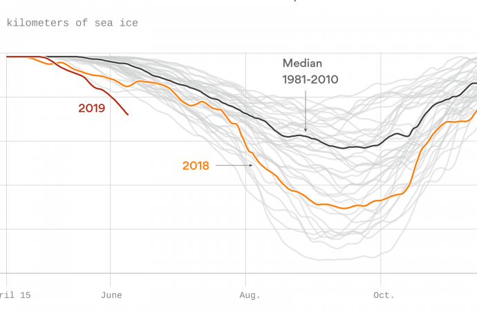 Arctic melt goes into overdrive, disrupting the Northern Hemisphere's weather and ecosystems