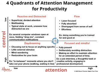 Make This Easy Mental Shift To Improve Your Productivity